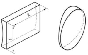円柱レンズ