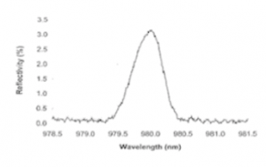 Laser Diode Stabilizer