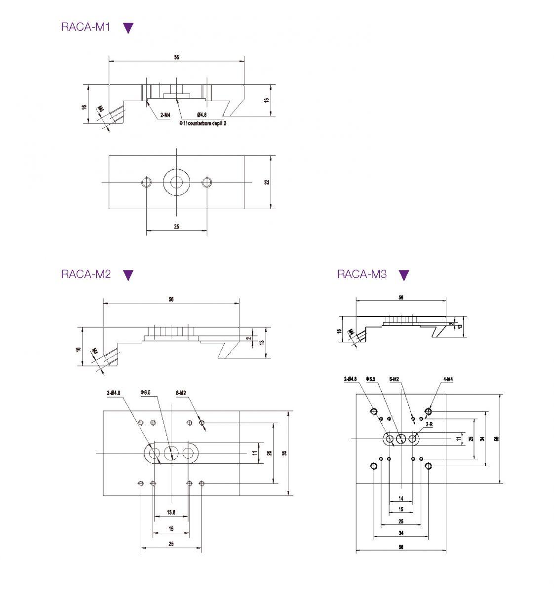 RAOB-Mini-Opical-Rails_01