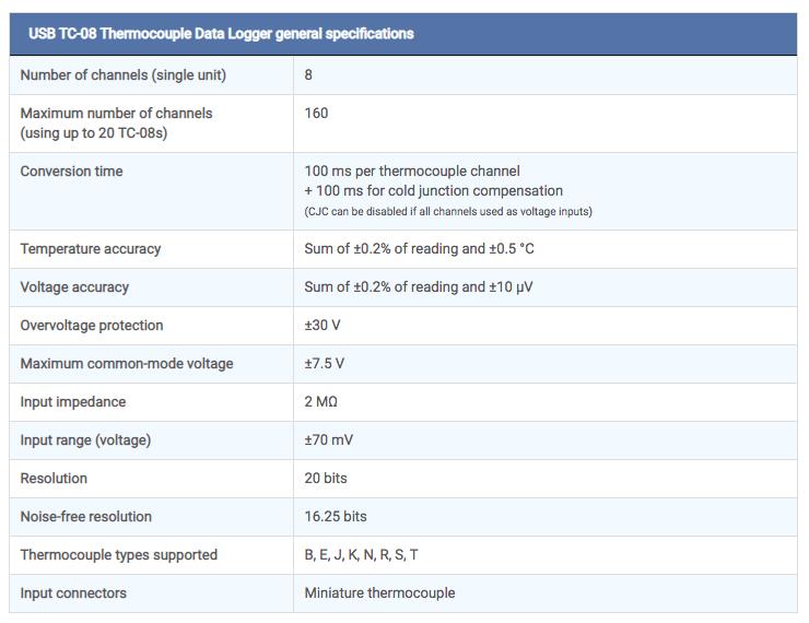 TC-08 熱電対データロガー