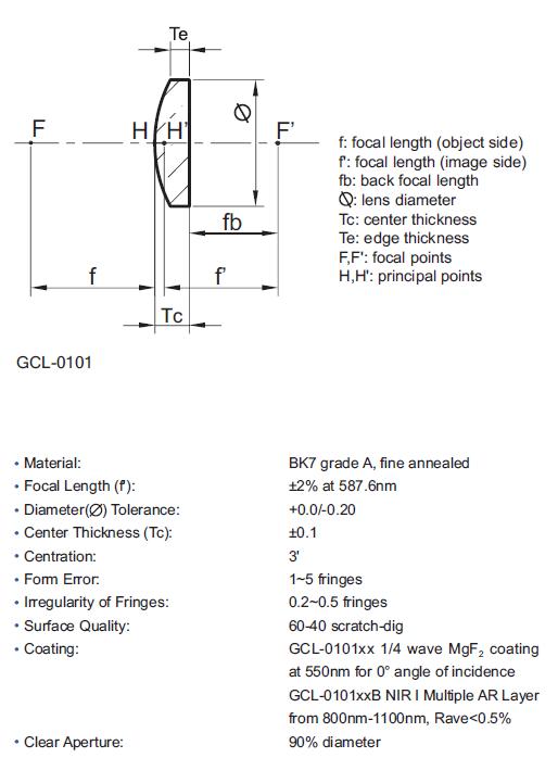 GCL-0101