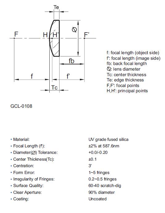 GCL-0108