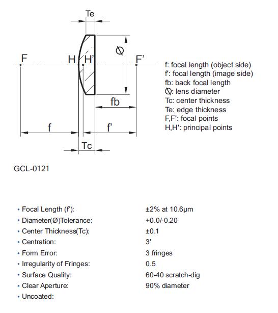 GCL-0121