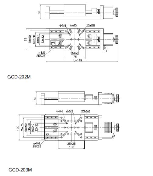 GCD-20