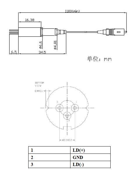 405nm SM同軸パッケージピグテールレーザーダイオード