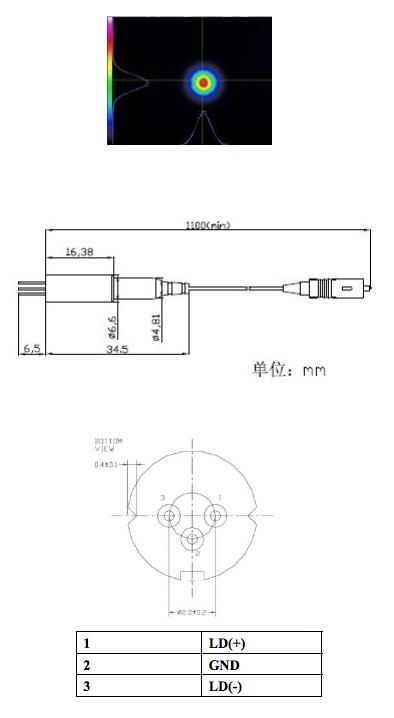 405nm同軸パッケージピグテールレーザーダイオード