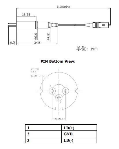 445nm同軸パッケージ半導体レーザーモジュール