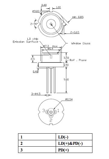 WSLD-830-500m-2-PD